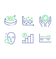 Dot plot 360 degrees and face search icons set vector