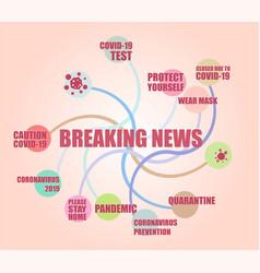 Breaking news against covid-19 coronavirus vector