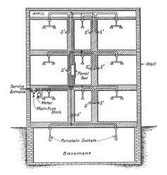 wiring vintage vector image