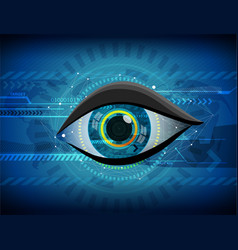 abstract of eyeball scanning system vector image