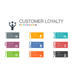 Customer loyalty infographic 10 option line vector