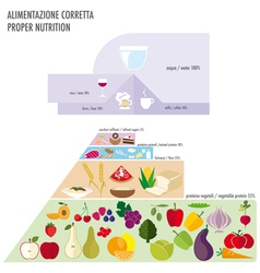 TABLE NUTRITIONAL vector image
