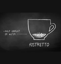 chalk black and white sketch ristretto coffee vector image