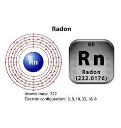 Symbol and electron diagram for Radon vector