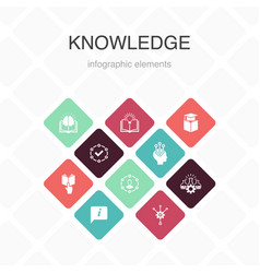 Knowledge infographic 10 option color design vector