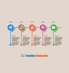 business road map timeline infographic with 5 vector image