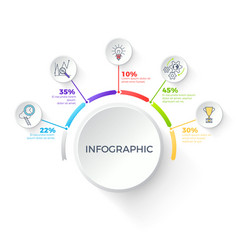 infographic white button with percentages around vector image vector image
