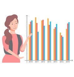 Businesswoman and graph report presenter vector