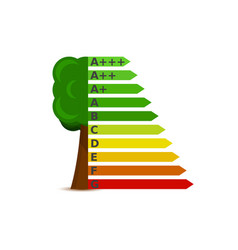 Ratings of energy consumption and impact on nature vector