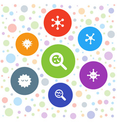 Pathogen icons vector