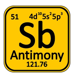 Periodic table element antimony icon vector