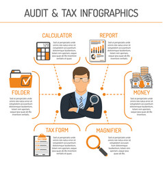Auditing tax process accounting infographics vector