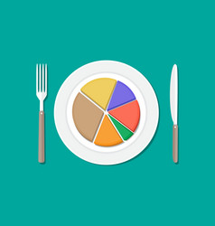 Business chart pie on plate with fork and knife vector