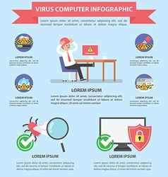Computer virus and security infograhpic design tem vector image