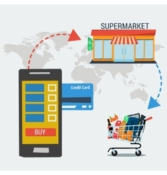 Concept Online Shopping And Payment vector image