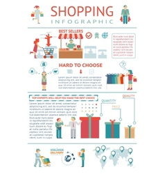 Shopping Infographic vector