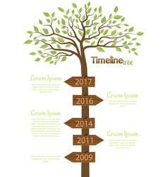 timeline shaped tree vector image