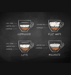 Chalked collection of coffee with milk recipes vector