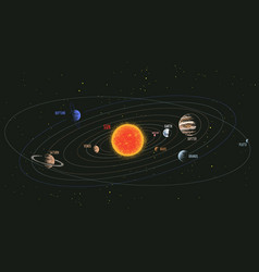 solar system color vector image