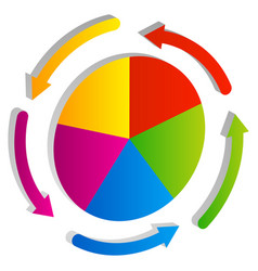 3d diagram pie chart element with circular arrows vector image