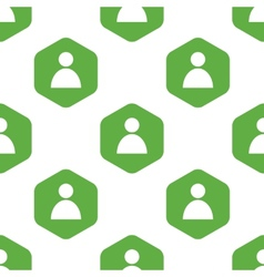 User icon pattern vector