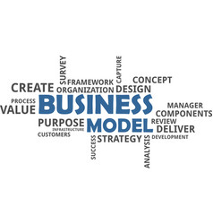 word cloud - business model vector image vector image
