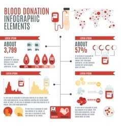 Blood Donor Infographic vector