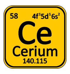 Periodic table element cerium icon vector image