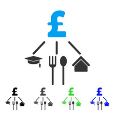 Pound consumption pattern flat icon vector
