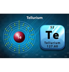 Symbol and electron diagram for Tellurium vector image