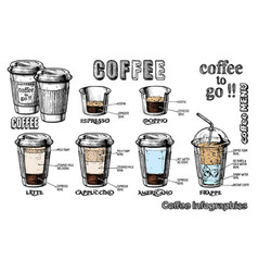 Coffee infographics set vector