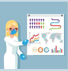 coronavirus padnemic infographics presentation vector image