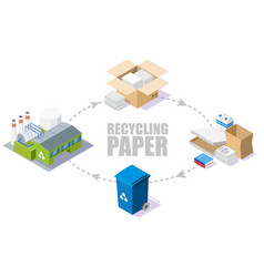 Paper recycling process scheme isometric vector
