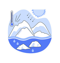 melting glaciers abstract concept vector image