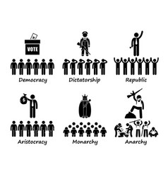 Type of government - democracy dictatorship vector