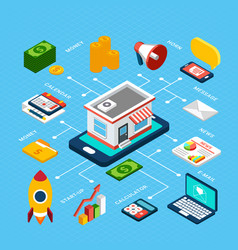 Digital marketing isometric infographics vector