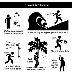 In case of tsunami emergency plan stick figure vector