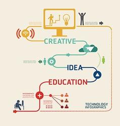 Technology design pictogram template vector