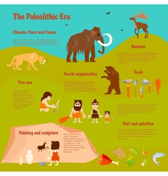 Stone Age Flat Infographics vector image