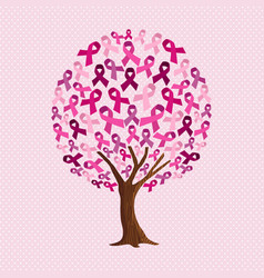 Breast cancer awareness tree of pink ribbons vector