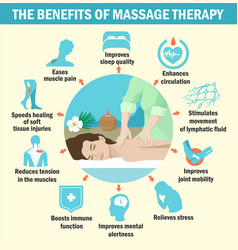 The benefits massage for immunity infographics vector