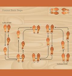 foxtrot basic steps vector image