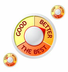 Good better the best rating vector