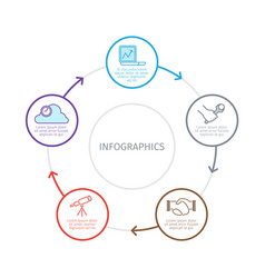 Sequence of business processes infographics vector