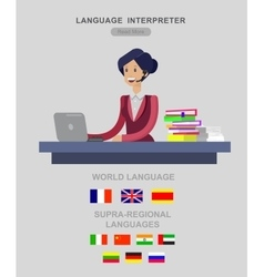detailed character Language translator vector image