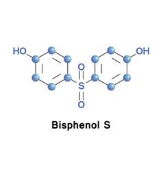Bisphenol s or bps vector