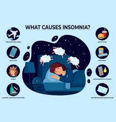 Causes insomnia sleep disorder poster girl vector