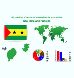 sao tome and principe all countries of the world vector image