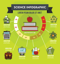 Science infographic concept flat style vector