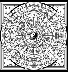 Astrological fortune wheel vector